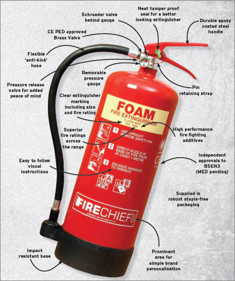 Why Should I Choose A Firechief Fire Extinguisher